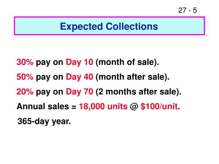 Expected Collections