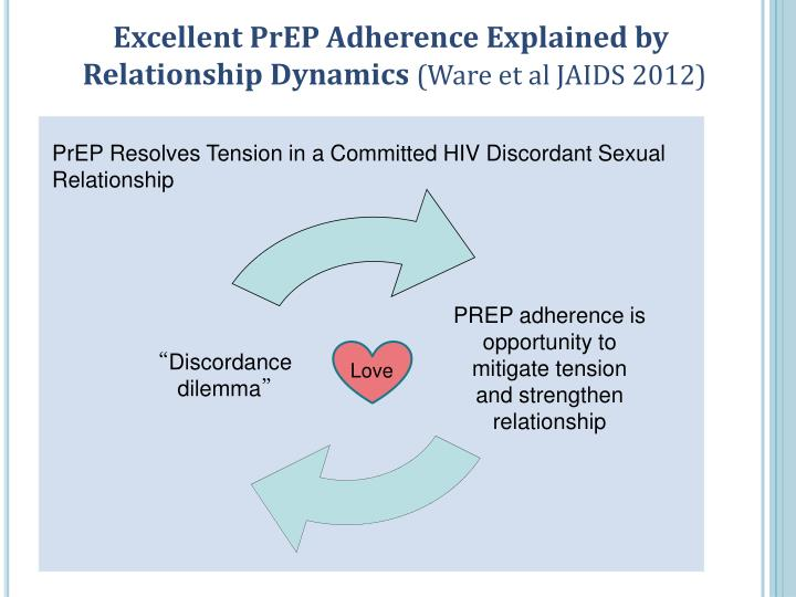 PREP adherence is opportunity to mitigate tension