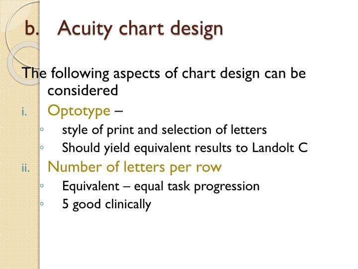 Acuity chart design