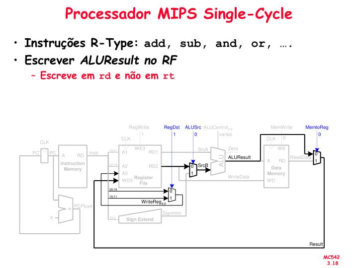 Processador MIPS Single-Cycle