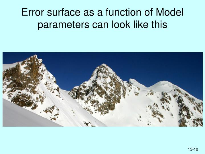 Error surface as a function of Model parameters can look like this