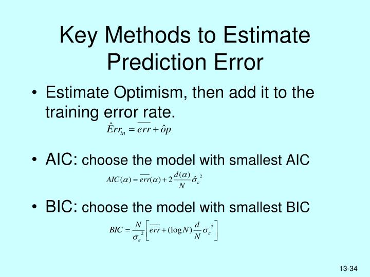 Key Methods to Estimate Prediction Error