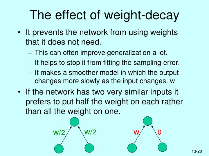 The effect of weight-decay
