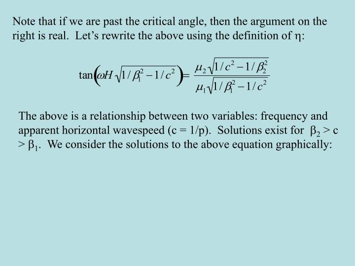 Note that if we are past the critical angle, then the argument on the right is real.  Let's rewrite the above using the definition of