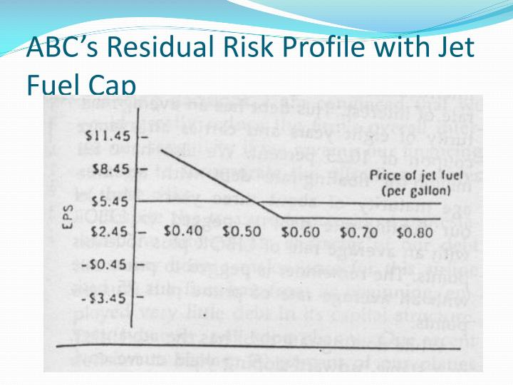 ABC's Residual Risk Profile with Jet Fuel Cap