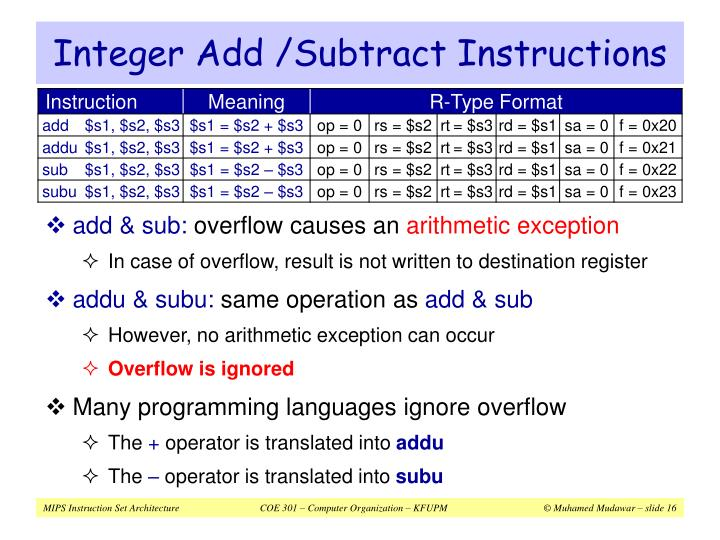 Integer Add /Subtract Instructions
