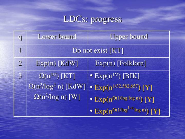 LDCs: progress