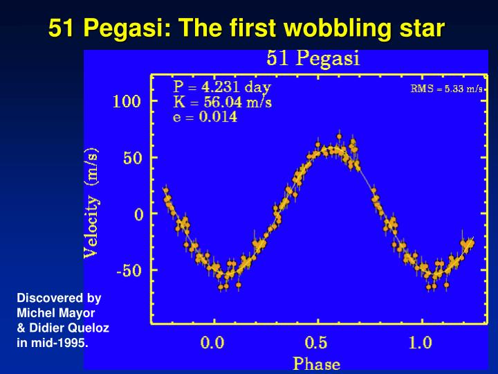 51 Pegasi: The first wobbling star
