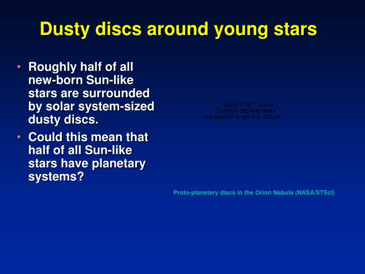 Dusty discs around young stars