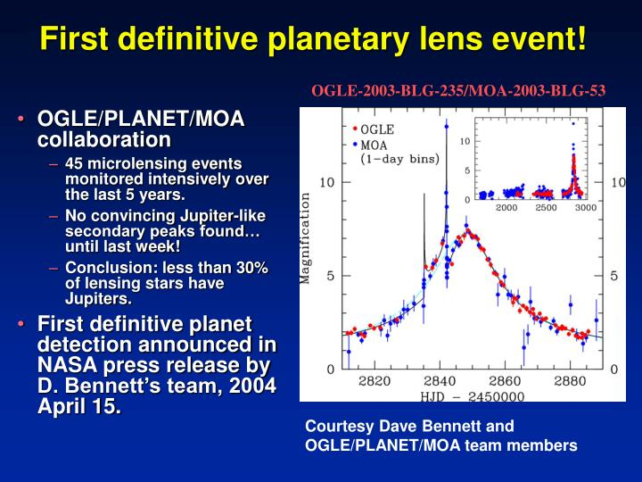 First definitive planetary lens event!