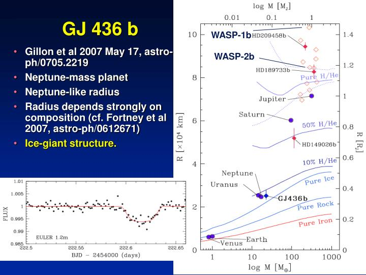 GJ 436 b