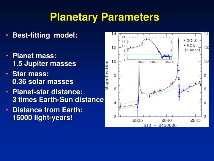 Planetary Parameters