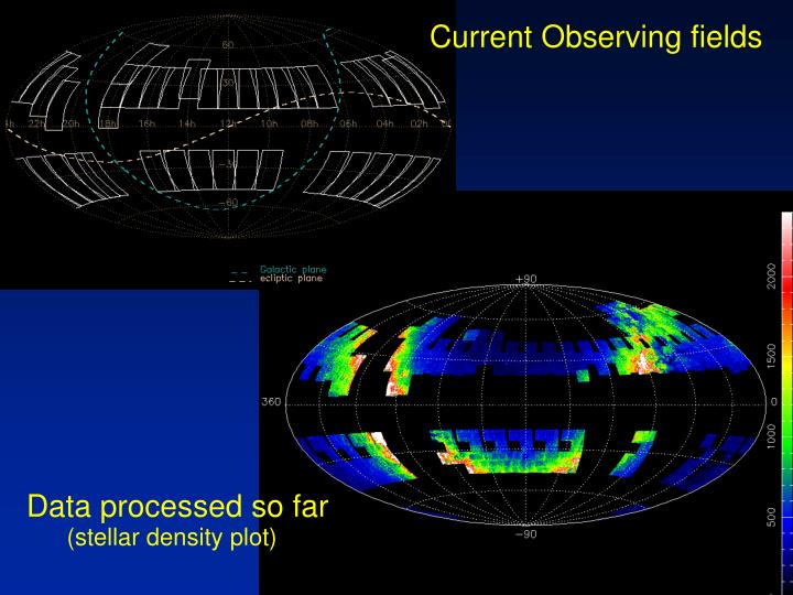 Current Observing fields