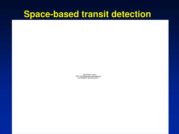 Space-based transit detection