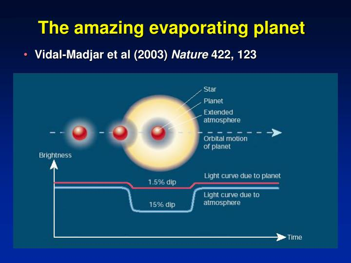 The amazing evaporating planet