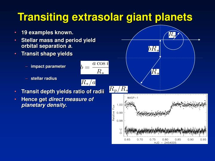 Transiting extrasolar giant planets