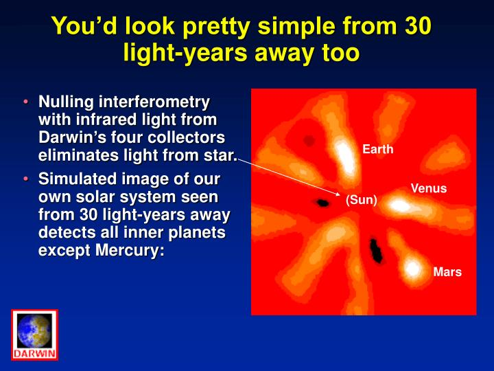 You'd look pretty simple from 30 light-years away too