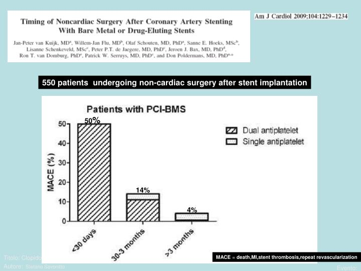550 patients  undergoing non-cardiac surgery after stent implantation