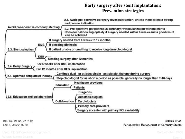 Early surgery after stent implantation: