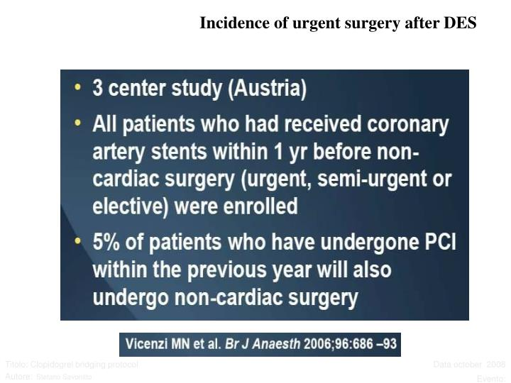 Incidence of urgent surgery after DES