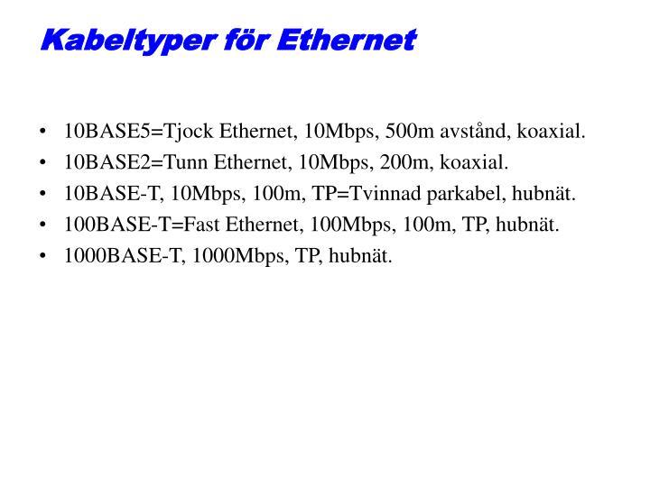 Kabeltyper för Ethernet