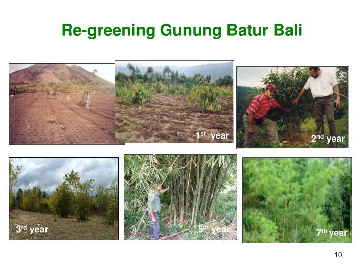 Re-greening Gunung Batur Bali