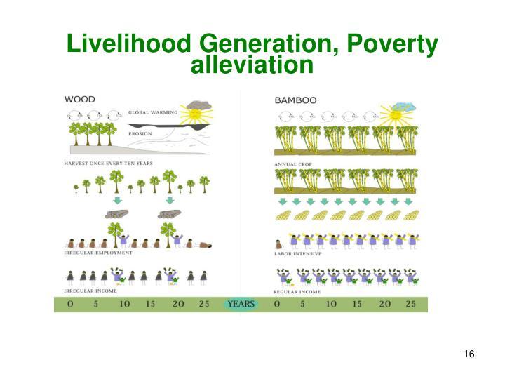 Livelihood Generation, Poverty alleviation