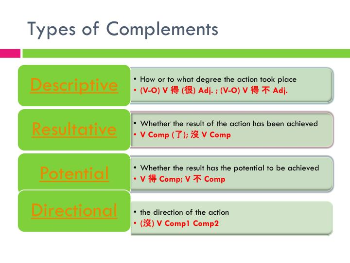 Types of complements