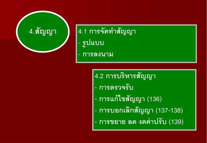 4.สัญญา