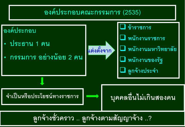 องค์ประกอบคณะกรรมการ (2535)