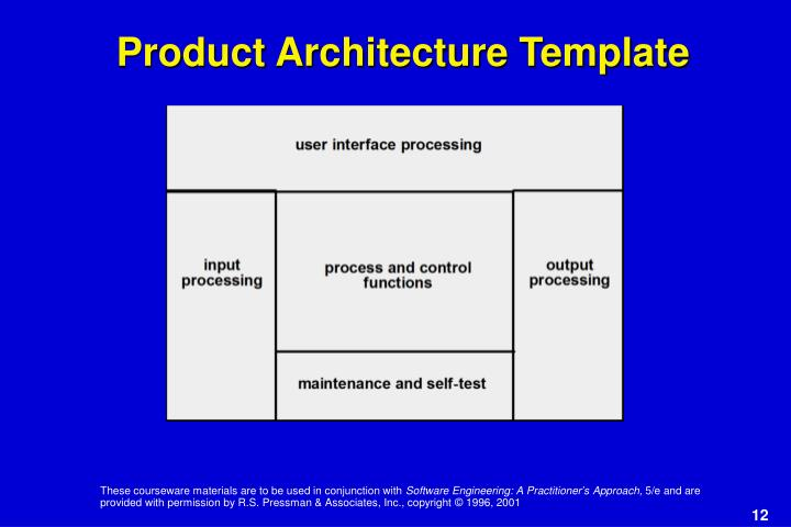 Product Architecture Template