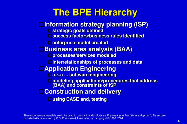 The BPE Hierarchy