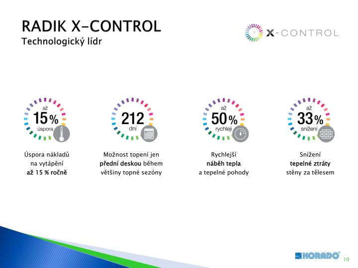 RADIK X-CONTROL