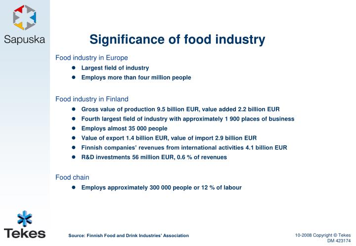 Significance of food industry