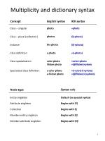 multiplicity and dictionary syntax