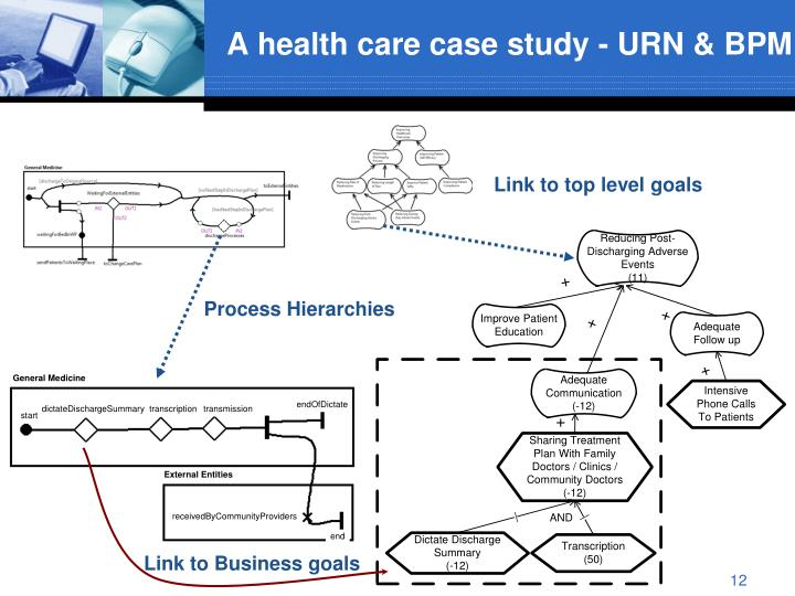 A health care case study