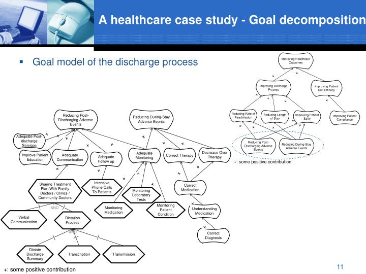 A healthcare case study - Goal decomposition