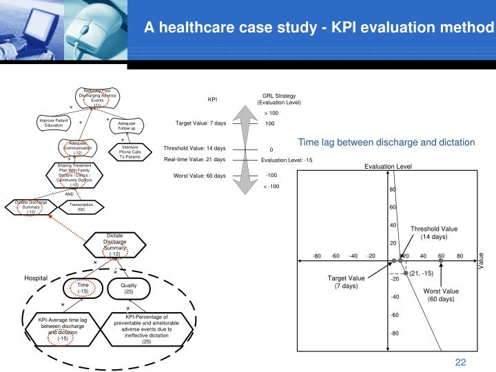 A healthcare case study - KPI evaluation method