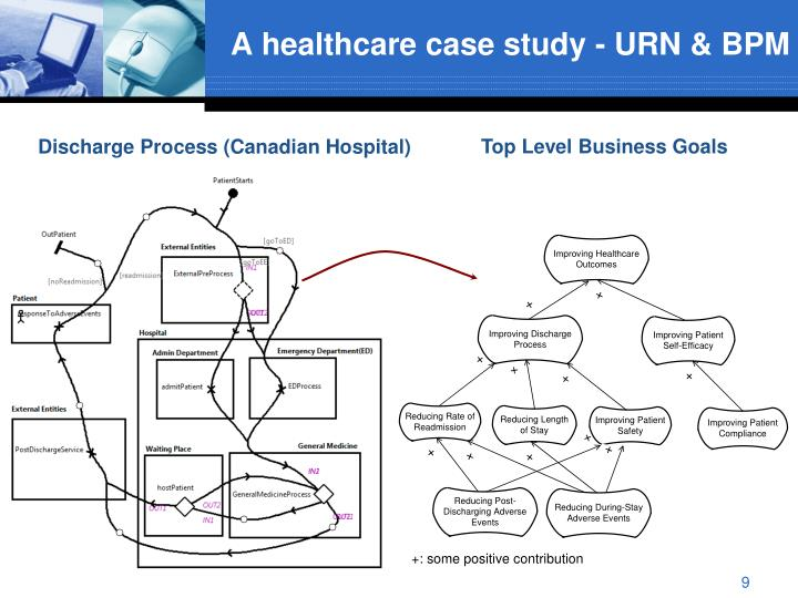 A healthcare case study