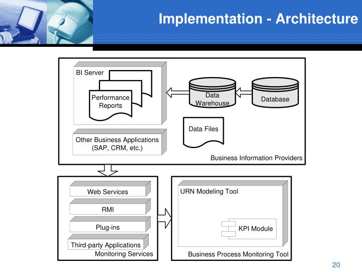 Implementation - Architecture