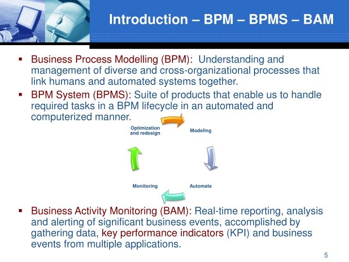 Introduction – BPM – BPMS – BAM