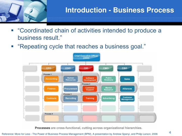 Introduction - Business Process