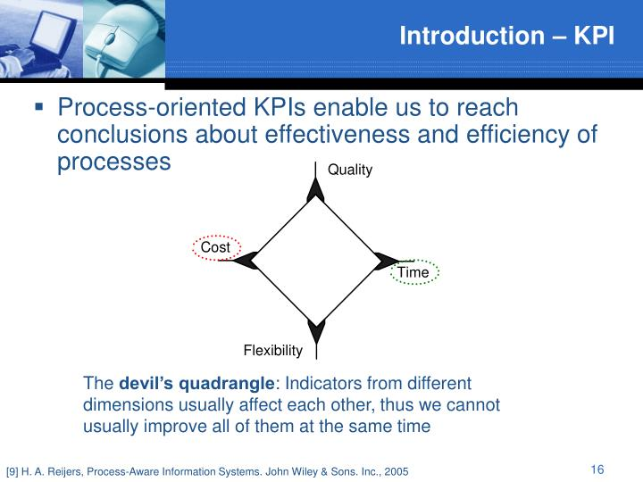 Introduction – KPI
