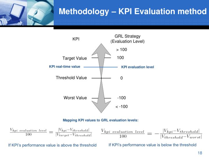 Methodology – KPI Evaluation method