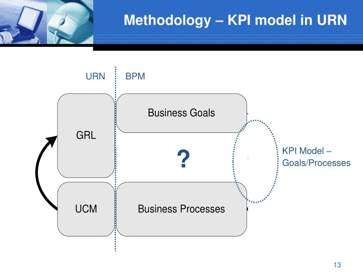 Methodology – KPI model in URN