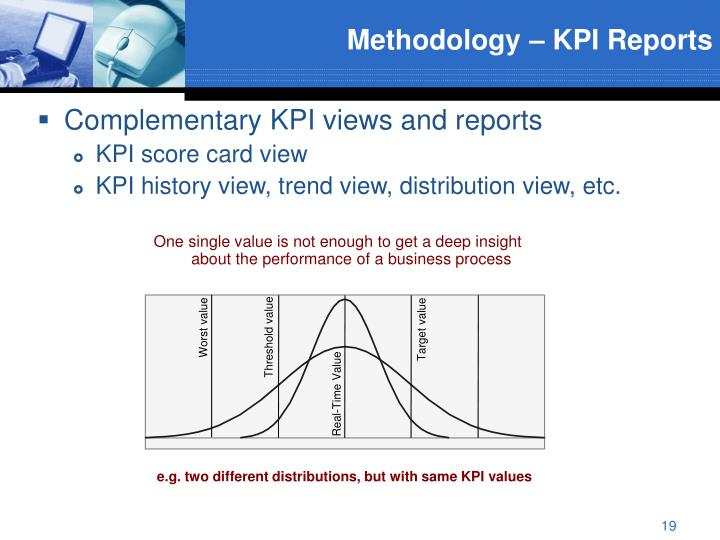 Methodology – KPI Reports