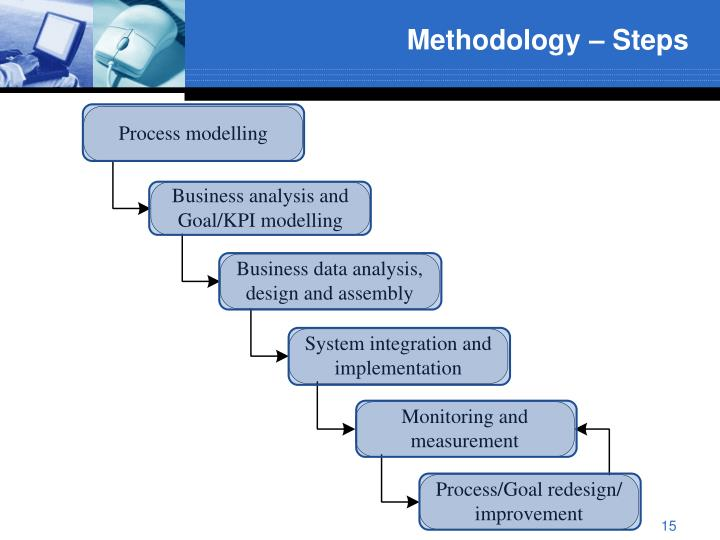 Methodology – Steps