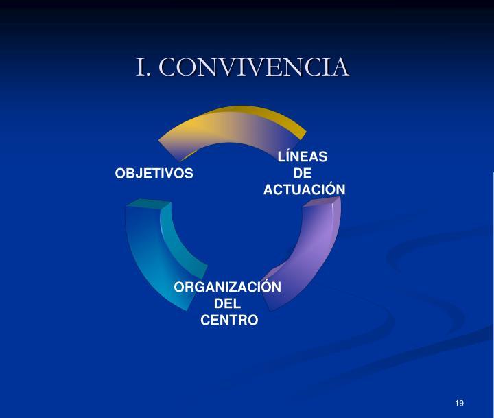 I. CONVIVENCIA