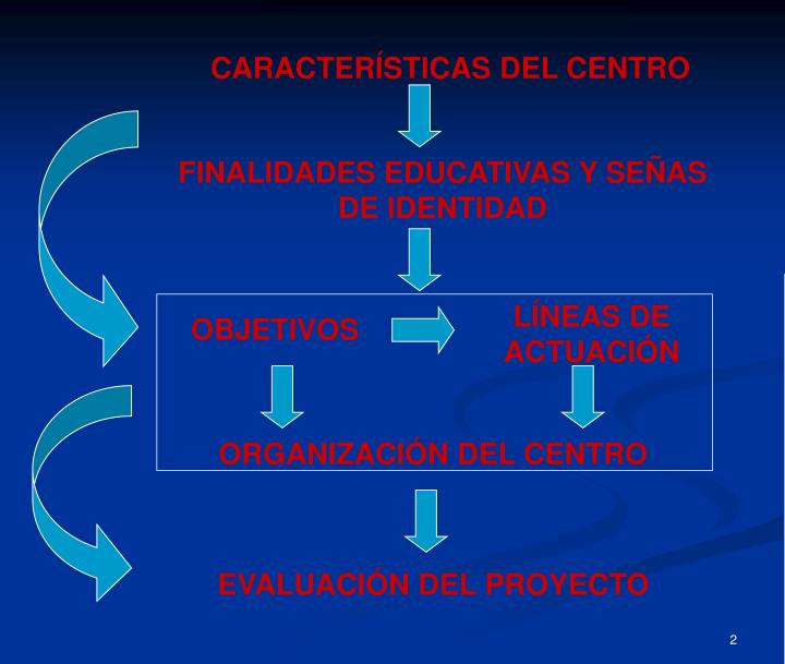 CARACTERÍSTICAS DEL CENTRO