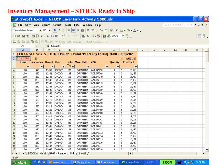 Inventory Management – STOCK Ready to Ship